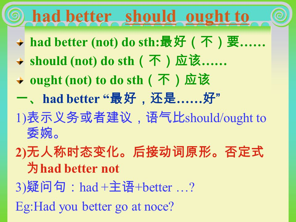 Grammar 概论 * can could may might must shall should will would need dare ought to had better have to 情态动词:表示说话人对某一动作或者状态的态 度.