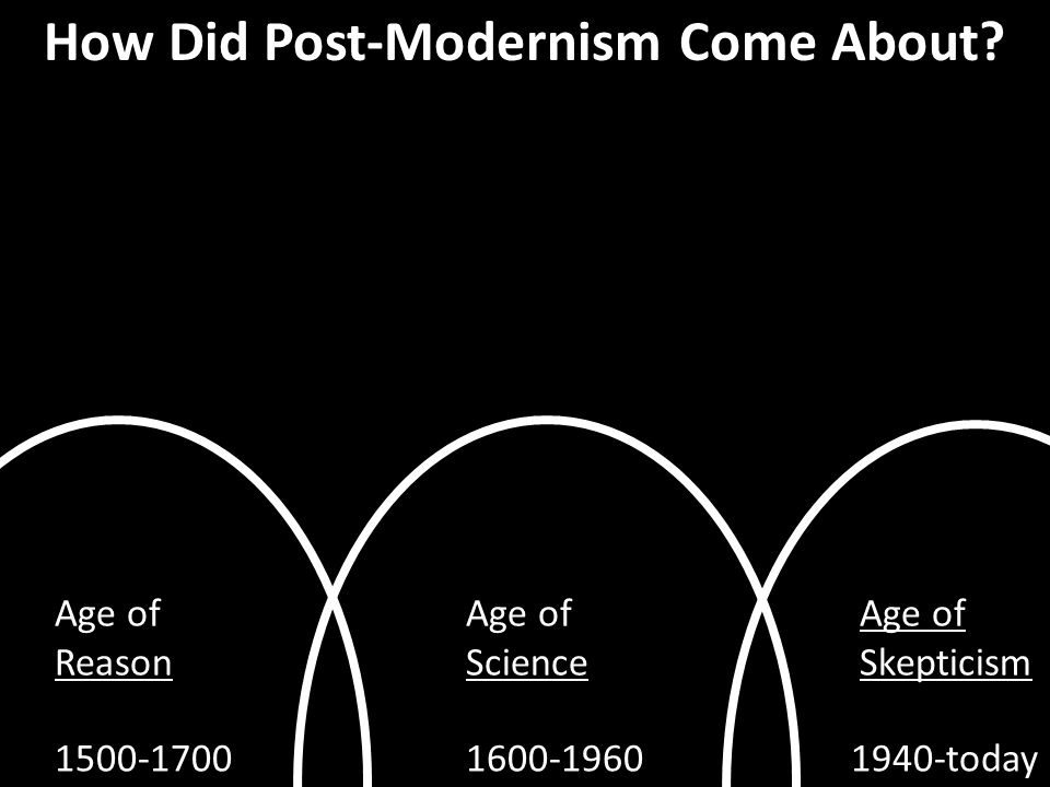 How Did Post-Modernism Come About? Age of Reason Age of Science Age of Skepticism 1500-17001600-19601940-today