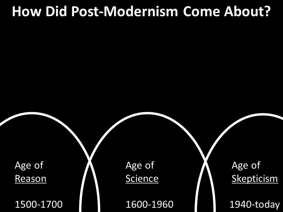 How Did Post-Modernism Come About.