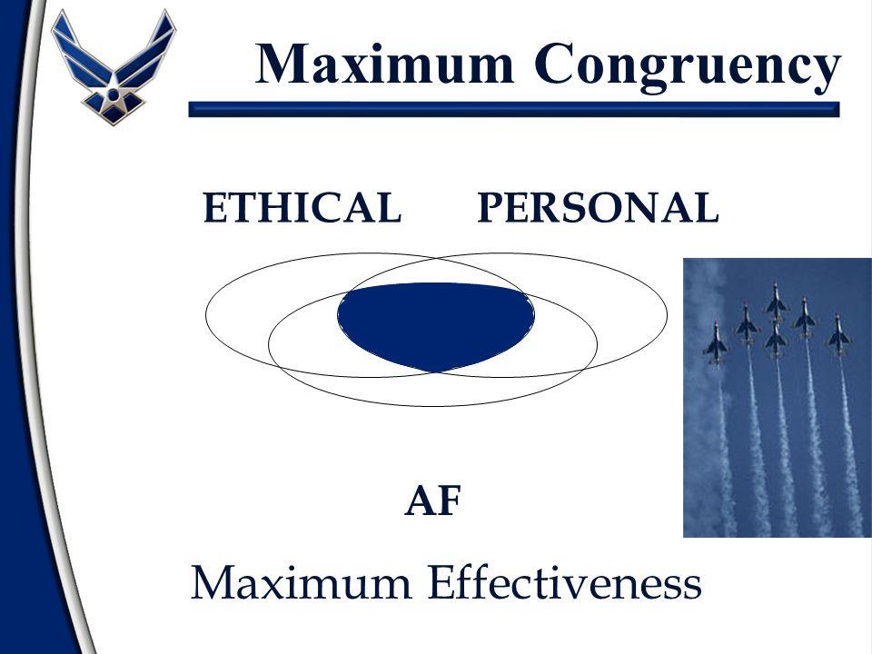 Minimal Congruency ETHICALPERSONAL AF MinimalEffectiveness