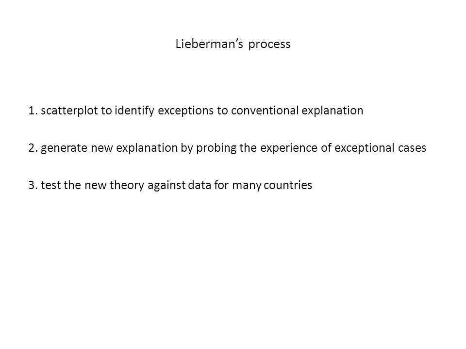 Lieberman's process 1. scatterplot to identify exceptions to conventional explanation 2.