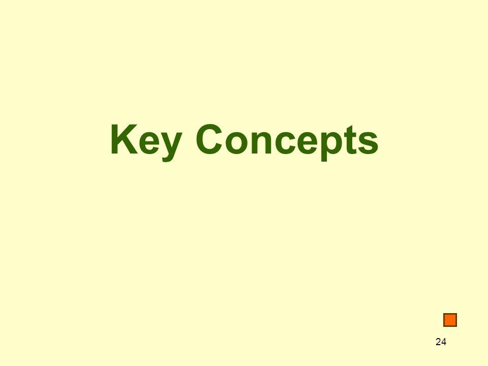 24 Key Concepts