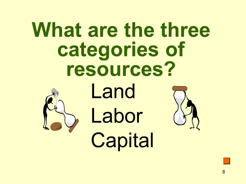 7 What is a land resource? A shorthand expression for any natural resource provided by nature