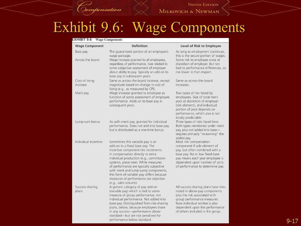 9-17 Exhibit 9.6: Wage Components