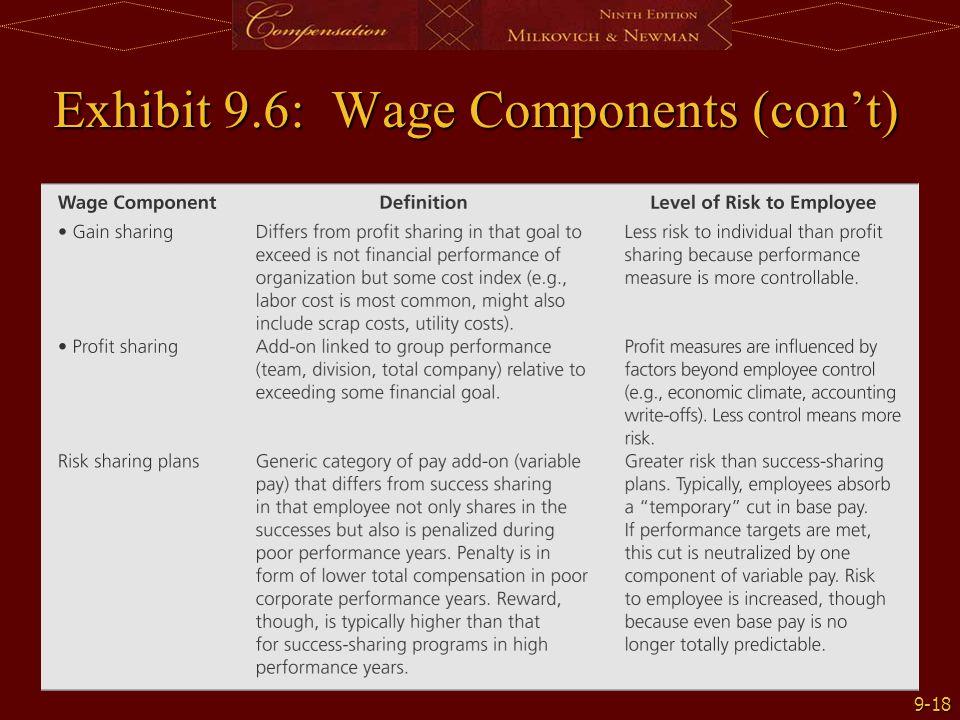 9-18 Exhibit 9.6: Wage Components (con't)
