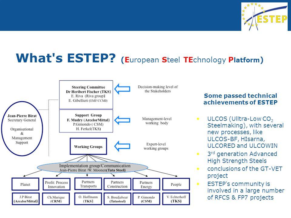 What s ESTEP.