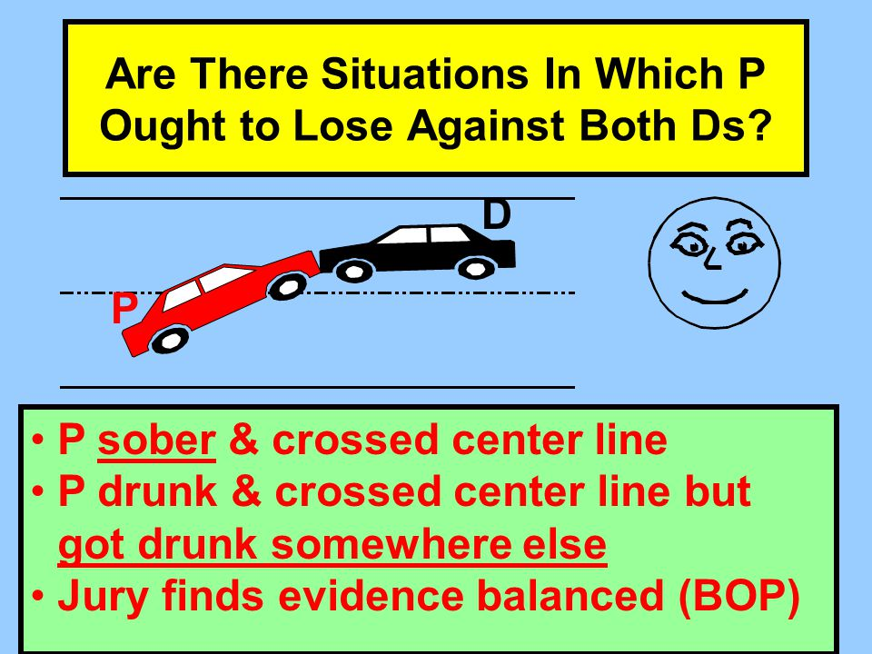 Count I Theory Count IV Theory P D P D Plaintiff D-Barkeep Loses D-Driver Loses