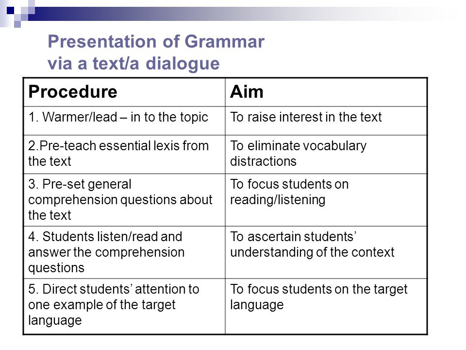 Presentation of Grammar via a text/a dialogue ProcedureAim 1.