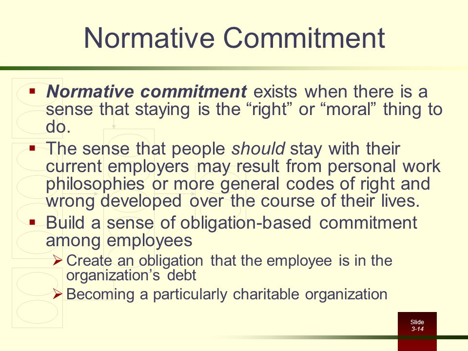 """Slide 3-14 Normative Commitment  Normative commitment exists when there is a sense that staying is the """"right"""" or """"moral"""" thing to do.  The sense th"""