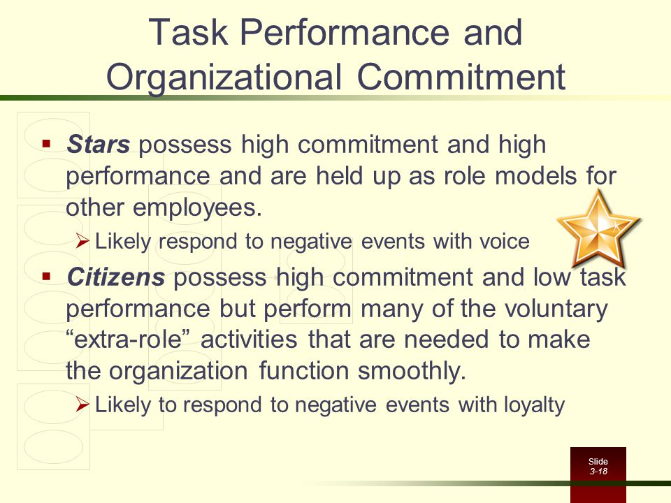 Slide 3-18 Task Performance and Organizational Commitment  Stars possess high commitment and high performance and are held up as role models for othe