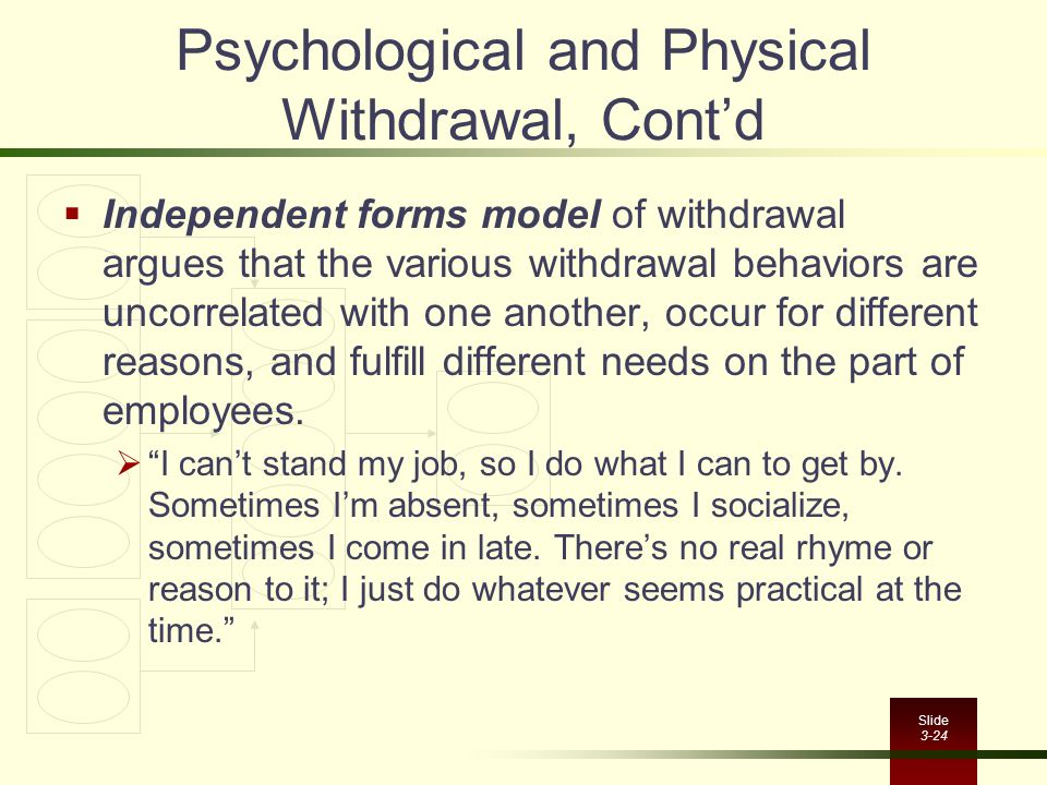 Slide 3-24 Psychological and Physical Withdrawal, Cont'd  Independent forms model of withdrawal argues that the various withdrawal behaviors are unco