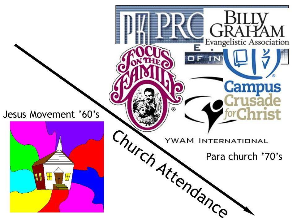 Church Attendance Jesus Movement '60's Para church '70's