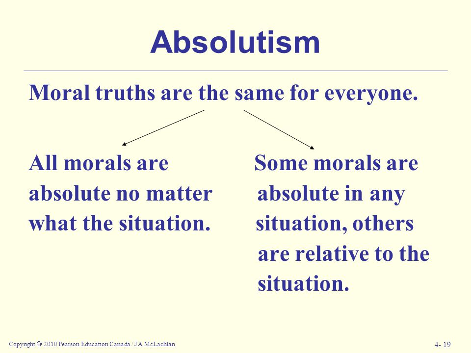 Copyright  2010 Pearson Education Canada / J A McLachlan 4- 19 Absolutism Moral truths are the same for everyone. All morals are Some morals are abso