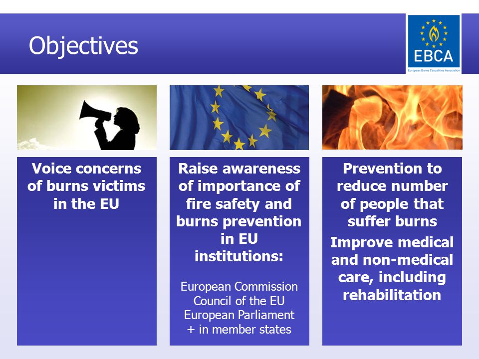 Objectives Voice concerns of burns victims in the EU Raise awareness of importance of fire safety and burns prevention in EU institutions: European Commission Council of the EU European Parliament + in member states Prevention to reduce number of people that suffer burns Improve medical and non-medical care, including rehabilitation