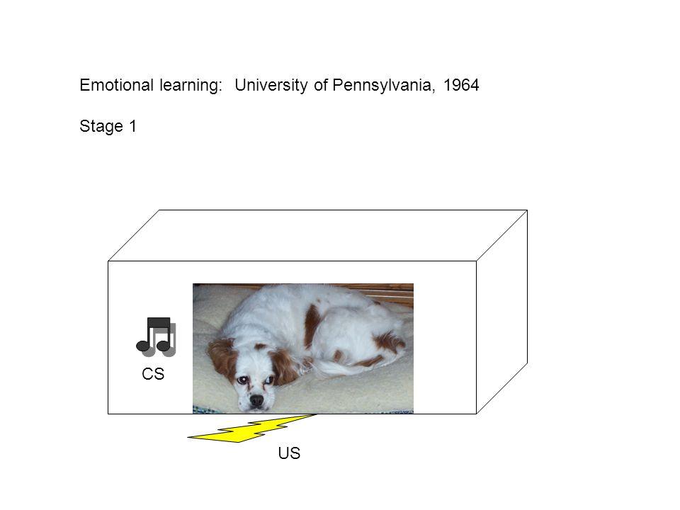 Emotional learning: University of Pennsylvania, 1964 Stage 1 US CS