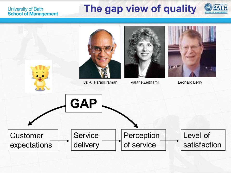 The gap view of quality Customer expectations Service delivery Perception of service Level of satisfaction Valarie Zeithaml Dr. A. Parasuraman Leonard