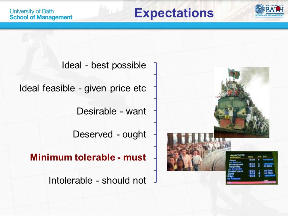 Expectations Ideal - best possible Ideal feasible - given price etc Desirable - want Deserved - ought Minimum tolerable - must Intolerable - should no