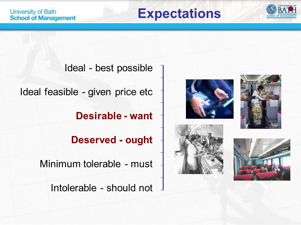 Expectations Ideal - best possible Ideal feasible - given price etc Desirable - want Deserved - ought Minimum tolerable - must Intolerable - should not