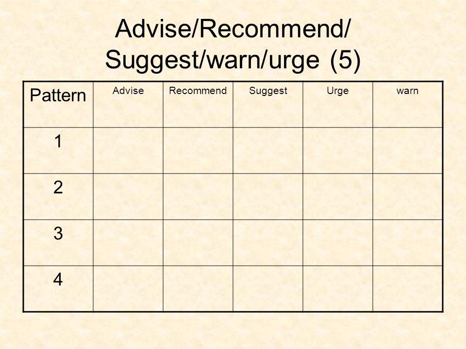 Advise/Recommend/ Suggest/warn/urge (6) Pattern AdviseRecommendSuggestUrgewarn 1 2 3 4