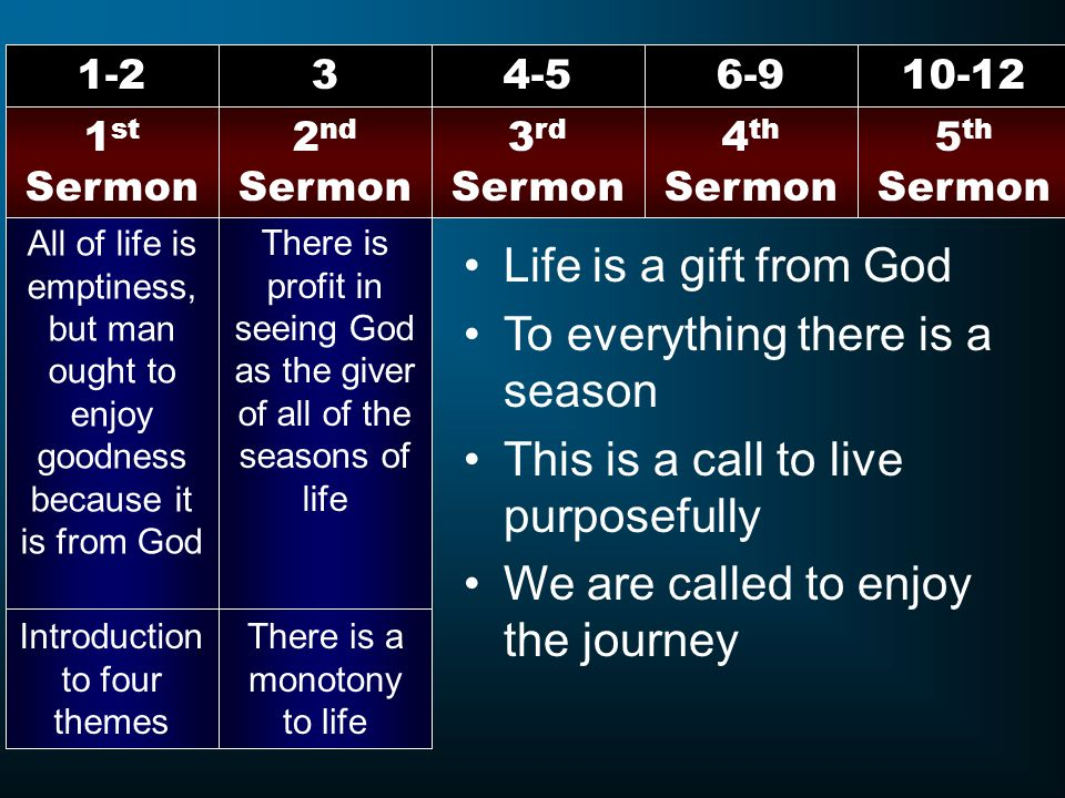 1-234-56-910-12 All of life is emptiness, but man ought to enjoy goodness because it is from God There is profit in seeing God as the giver of all of the seasons of life 2 nd Sermon 3 rd Sermon 4 th Sermon 5 th Sermon 1 st Sermon Introduction to four themes There is a monotony to life Life is a gift from God To everything there is a season This is a call to live purposefully We are called to enjoy the journey