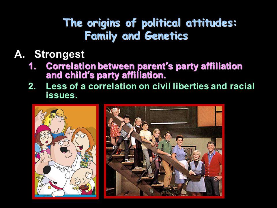The origins of political attitudes: Religion A.Religious traditions affect families 1.Catholic Why.