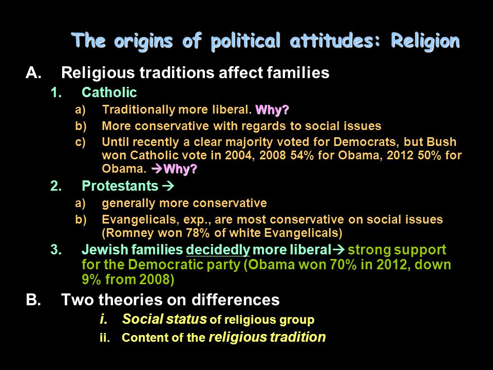 The origins of political attitudes: Religion A.Religious traditions affect families 1.Catholic Why.