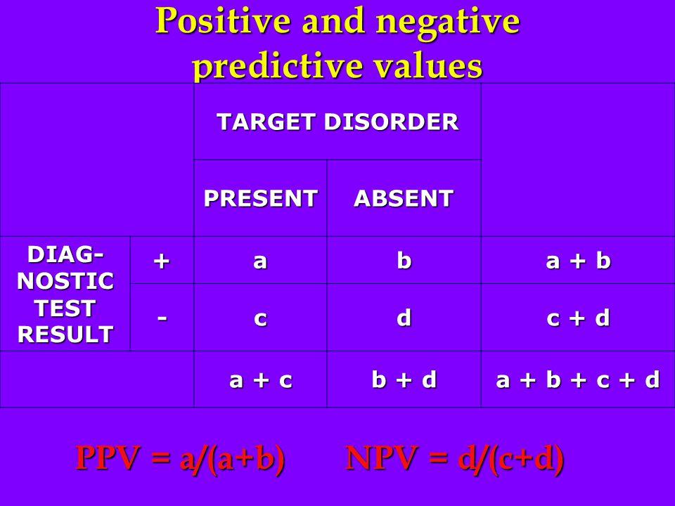 Positive and negative predictive values TARGET DISORDER PRESENTABSENT DIAG- NOSTIC TEST RESULT +ab a + b -cd c + d a + c b + d a + b + c + d PPV = a/(a+b) NPV = d/(c+d)