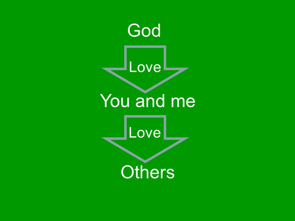 God Love You and me Love Others