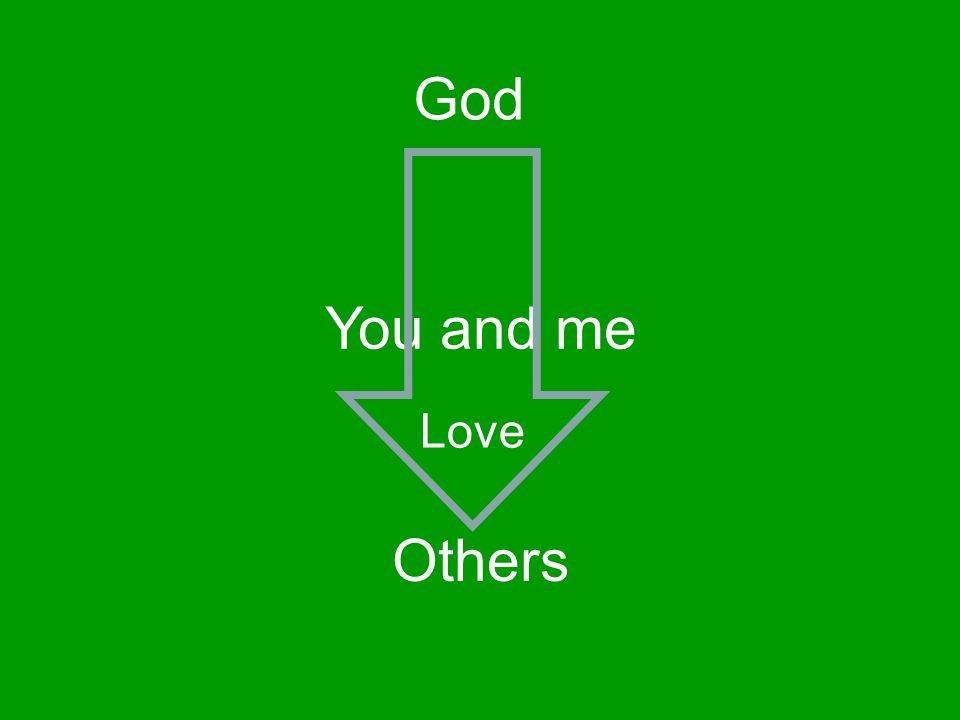 God Love You and me Others