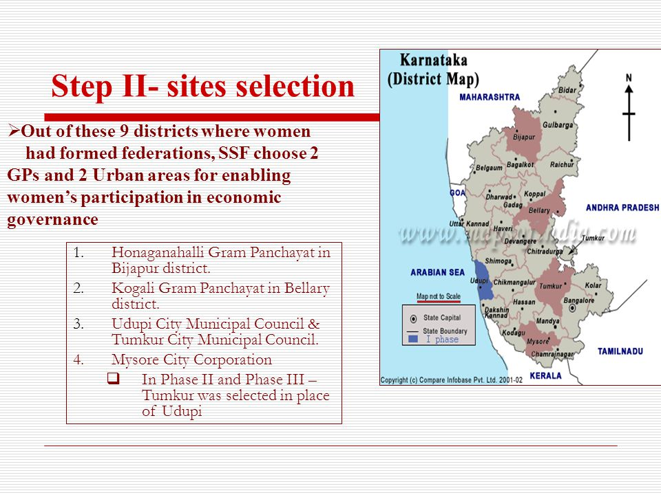  Out of these 9 districts where women had formed federations, SSF choose 2 GPs and 2 Urban areas for enabling women's participation in economic governance Step II- sites selection 1.Honaganahalli Gram Panchayat in Bijapur district.