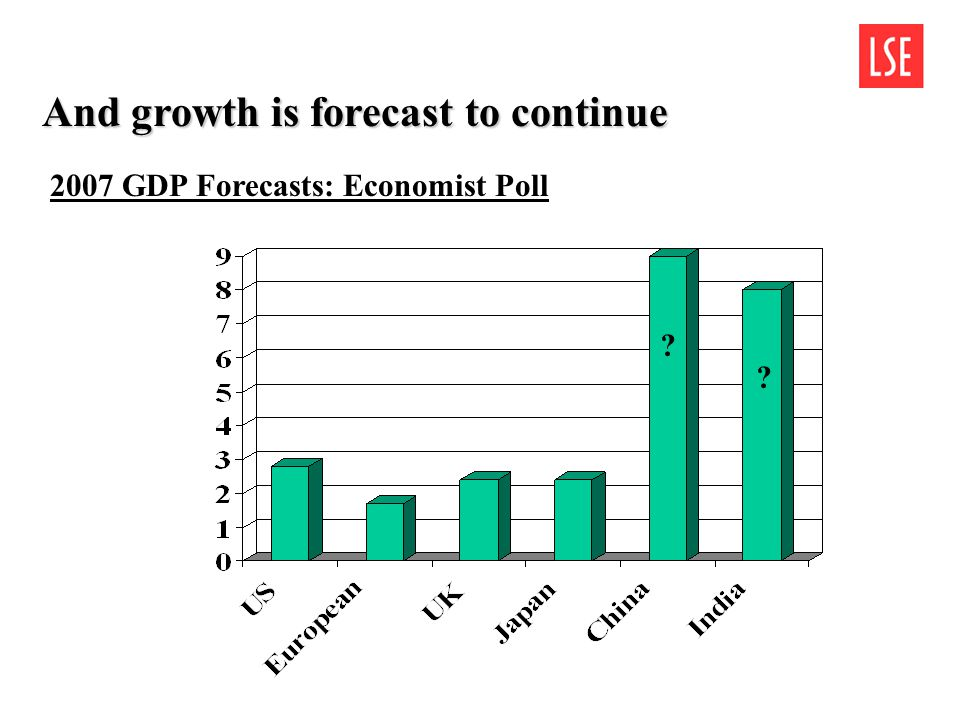 And growth is forecast to continue 2007 GDP Forecasts: Economist Poll