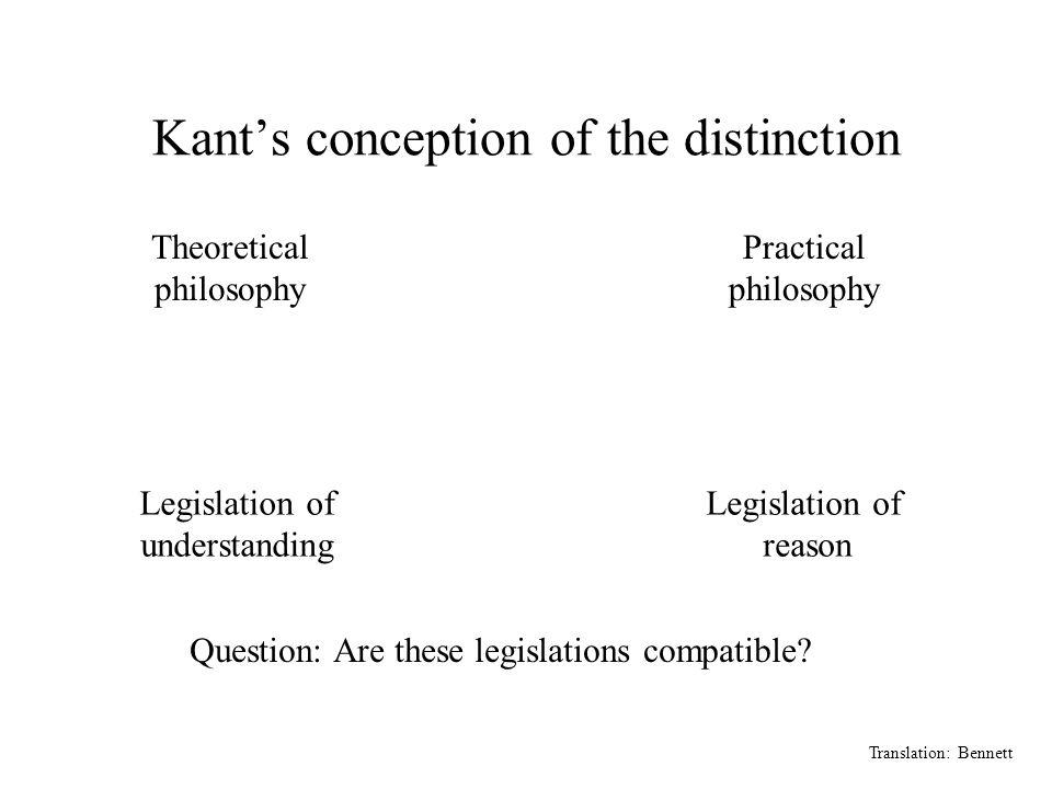 A problem Translation: Bennett The legislation of reason hinges on free will.