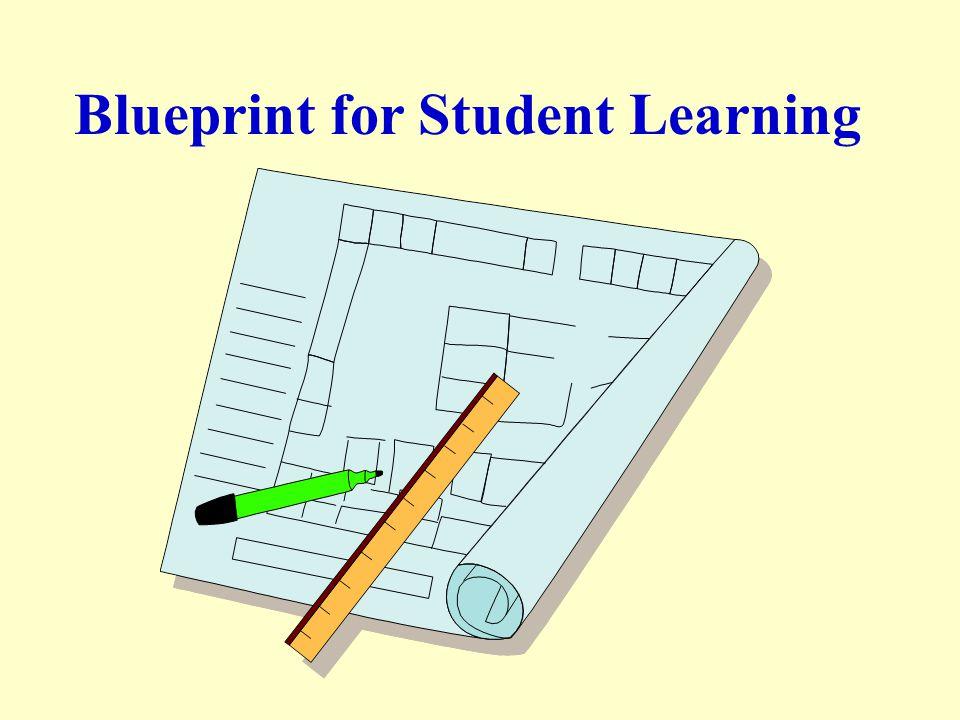 Blueprint for Student Learning