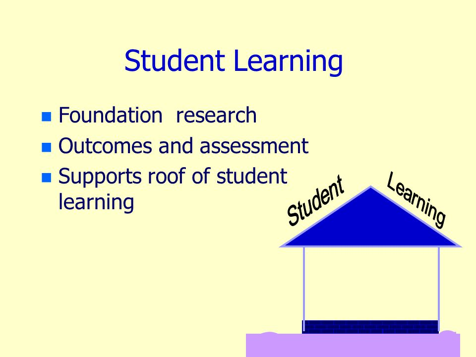 Student Learning n n Foundation research n n Outcomes and assessment n n Supports roof of student learning