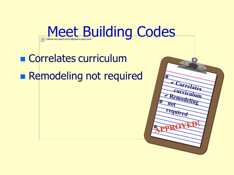 Meet Building Codes n n Correlates curriculum  Correlates curriculum APPROVED.