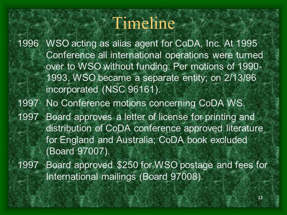 12 Timeline 1996WSO acting as alias agent for CoDA, Inc.