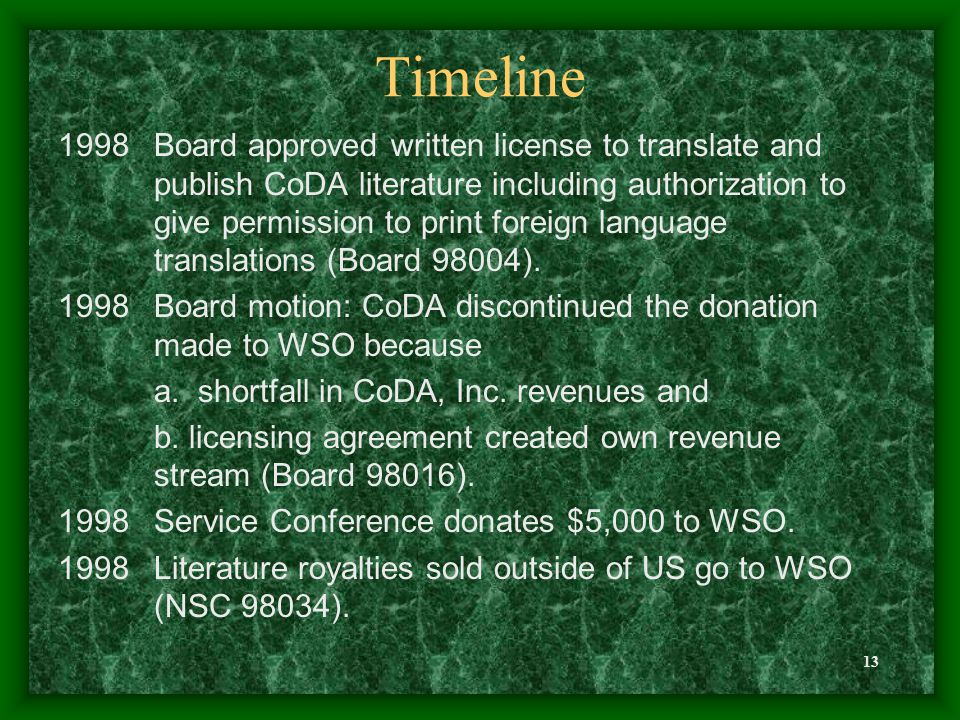 13 Timeline 1998Board approved written license to translate and publish CoDA literature including authorization to give permission to print foreign language translations (Board 98004).