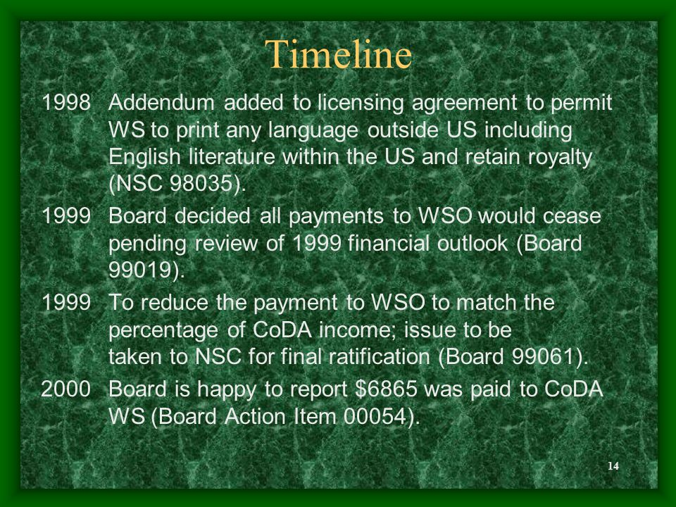 14 Timeline 1998Addendum added to licensing agreement to permit WS to print any language outside US including English literature within the US and retain royalty (NSC 98035).