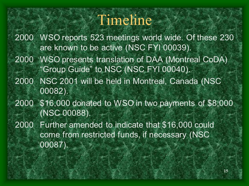15 Timeline 2000WSO reports 523 meetings world wide. Of these 230 are known to be active (NSC FYI 00039). 2000WSO presents translation of DAA (Montrea