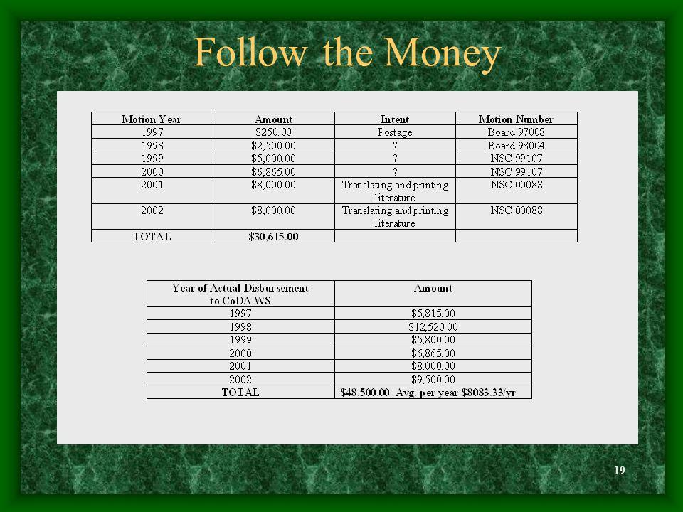 19 Follow the Money