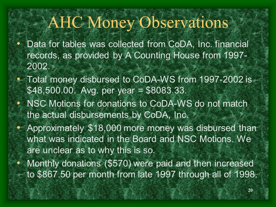 20 AHC Money Observations Data for tables was collected from CoDA, Inc. financial records, as provided by A Counting House from 1997- 2002. Total mone