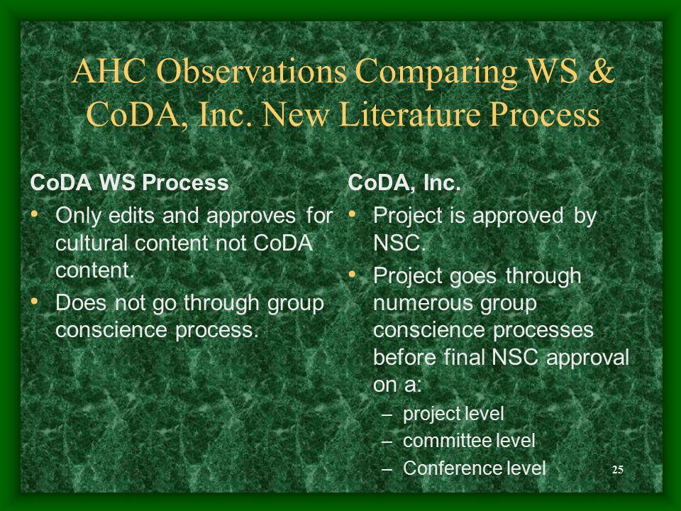 25 AHC Observations Comparing WS & CoDA, Inc. New Literature Process CoDA, Inc.
