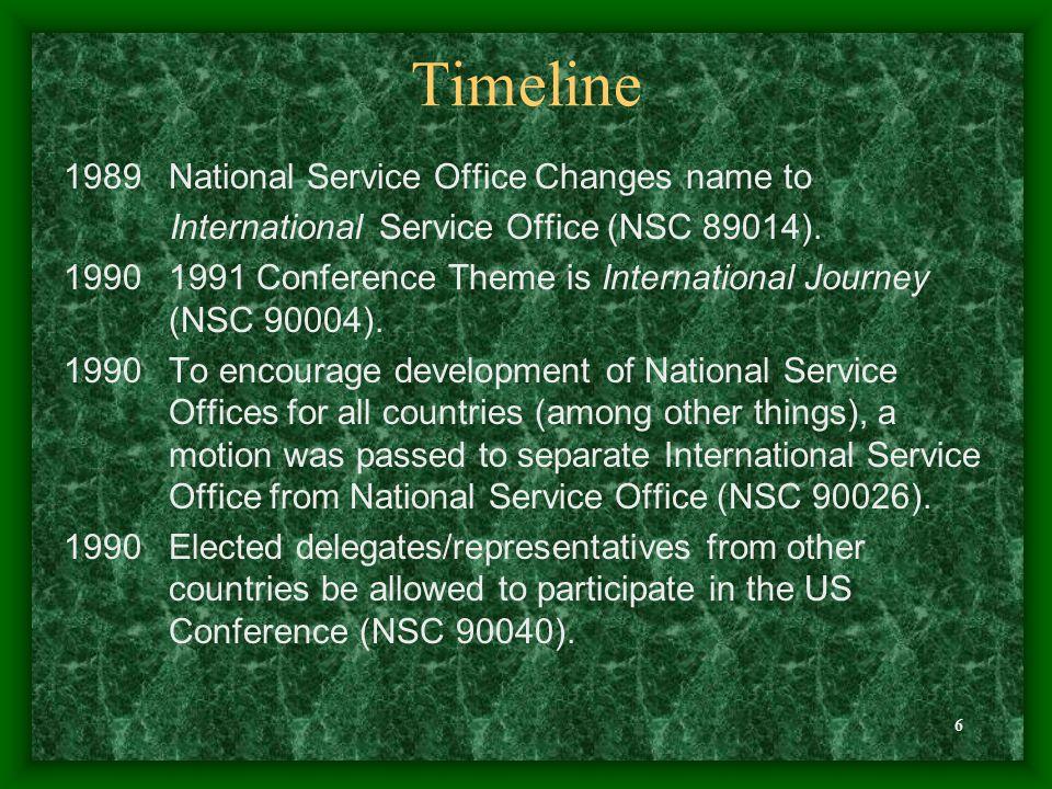6 Timeline 1989National Service Office Changes name to International Service Office (NSC 89014).
