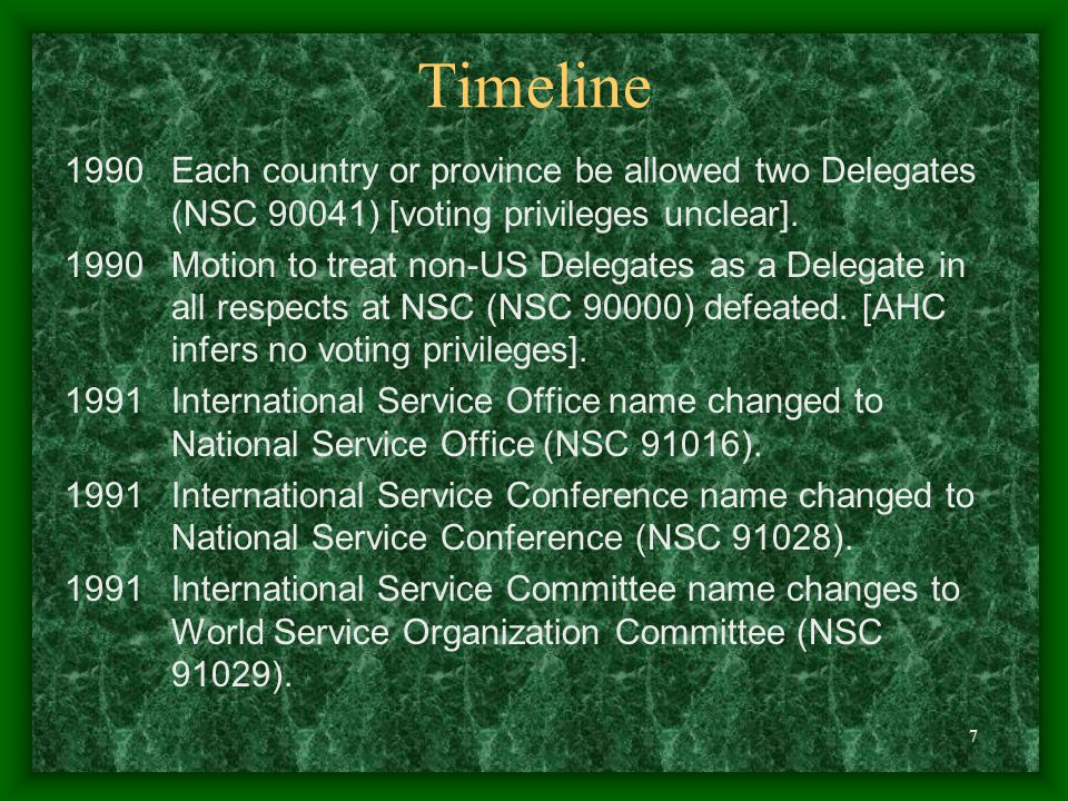 7 Timeline 1990Each country or province be allowed two Delegates (NSC 90041) [voting privileges unclear].