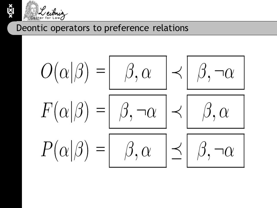 Deontic operators to preference relations