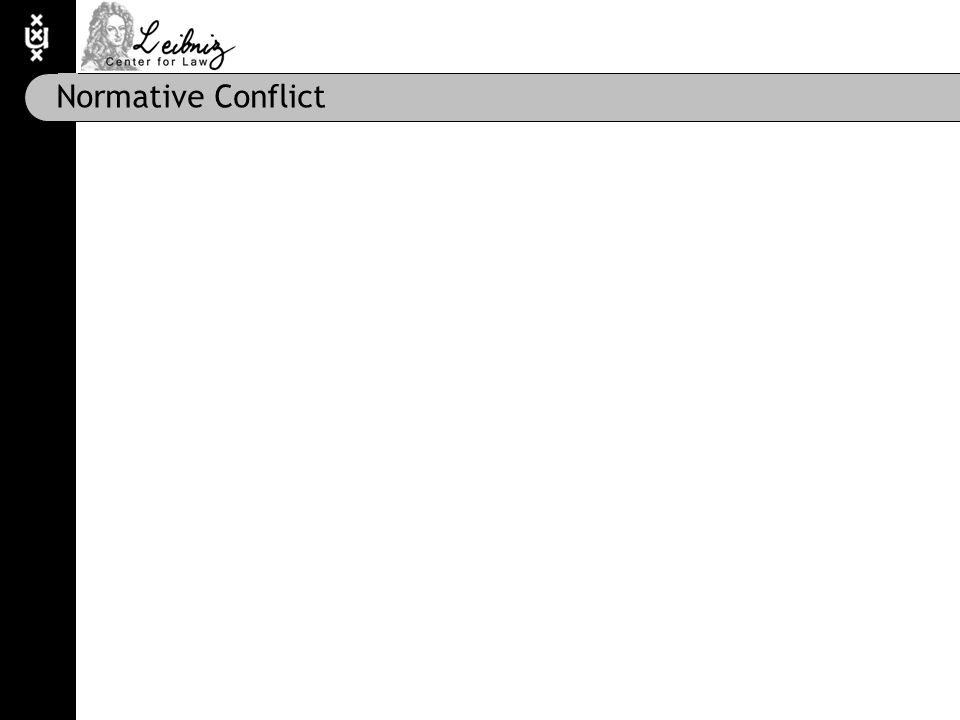 Normative Conflict