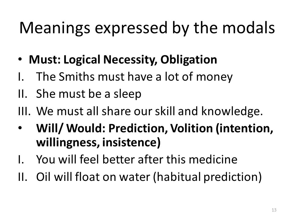 Meanings expressed by the modals Must: Logical Necessity, Obligation I.The Smiths must have a lot of money II.She must be a sleep III.We must all shar