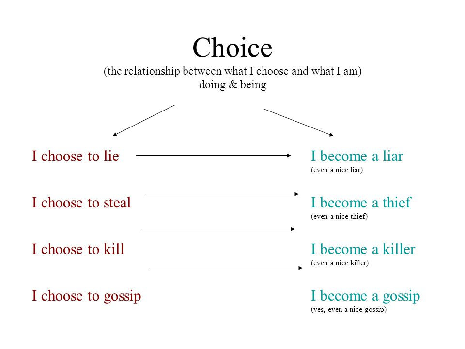 Choice (the relationship between what I choose and what I am) doing & being I choose to lieI become a liar (even a nice liar) I choose to stealI become a thief (even a nice thief) I choose to killI become a killer (even a nice killer) I choose to gossipI become a gossip (yes, even a nice gossip)