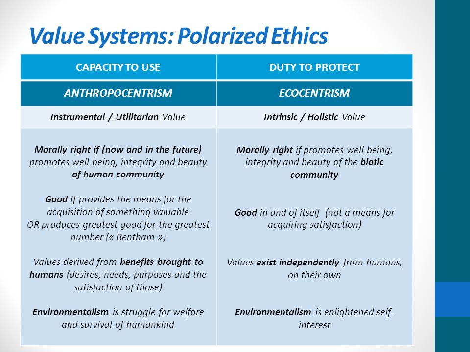 Value Systems: Polarized Ethics CAPACITY TO USEDUTY TO PROTECT ANTHROPOCENTRISMECOCENTRISM Instrumental / Utilitarian ValueIntrinsic / Holistic Value Morally right if (now and in the future) promotes well-being, integrity and beauty of human community Good if provides the means for the acquisition of something valuable OR produces greatest good for the greatest number (« Bentham ») Values derived from benefits brought to humans (desires, needs, purposes and the satisfaction of those) Environmentalism is struggle for welfare and survival of humankind Morally right if promotes well-being, integrity and beauty of the biotic community Good in and of itself (not a means for acquiring satisfaction) Values exist independently from humans, on their own Environmentalism is enlightened self- interest