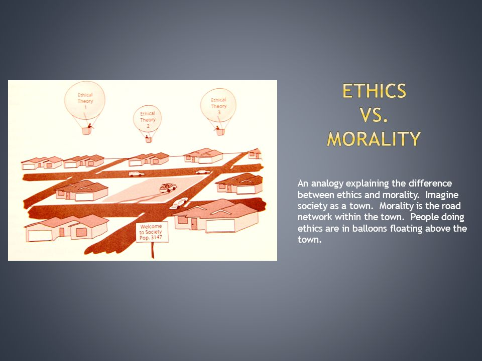 An analogy explaining the difference between ethics and morality. Imagine society as a town. Morality is the road network within the town. People doin